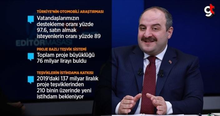 Türkiye'nin Otomobili'nin tasarımları için tescil başvuruları yapıldı