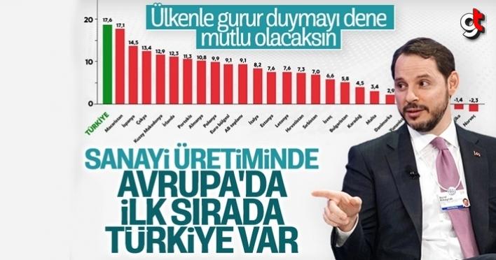 Türkiye, sanayi üretiminde Avrupa'da ilk sırada