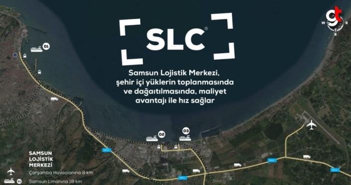 Samsun Lojistik Merkezi, lojistik sektöründe