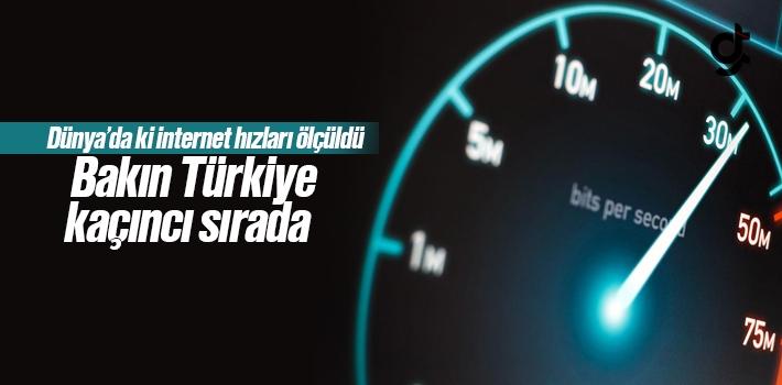 Dünya'da ki En Hızlı İnterneti Kullanan Ülkeler, Türkiye Kaçıncı Sırada