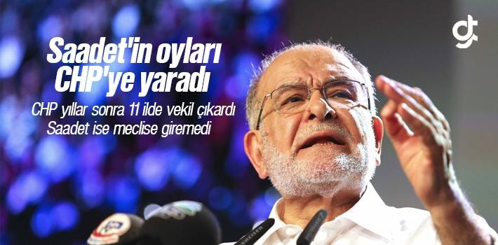 Sağcı Saadet Partisi'nin Oyu Solcu CHP'ye Yaradı