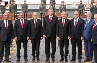 100. yılda Türkiye'nin kalbi Samsun'da...