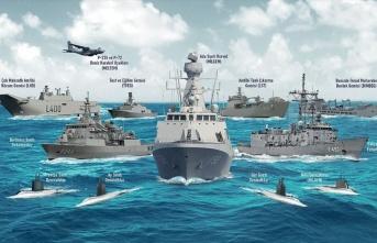 Yerli üretim teknolojiler NATO tatbikatından başarıyla...