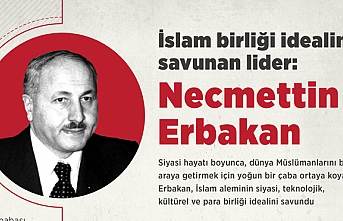 İslam birliği idealini savunan lider: Necmettin Erbakan