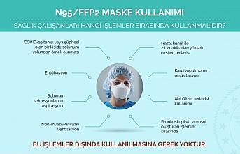 Sağlık Bakan Yardımcısı Meşe 'N95 maske'nin...