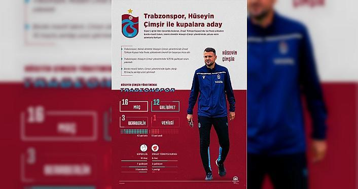 GRAFİKLİ - Trabzonspor, Hüseyin Çimşir ile kupalara aday