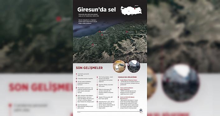 DERLEME - Giresun'daki sele ilişkin gelişmeleri...