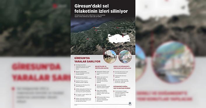 GRAFİKLİ - Giresun'daki sel felaketinin izleri siliniyor