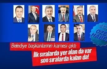 Karadeniz ilçeleri Belediye Başkanlarının Sosyal Medya Karnesi