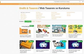 Profesyonel Web Sitesinin Adresi