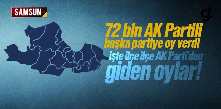 AK Parti Samsun'da 72 Bin Oy Kaybetti
