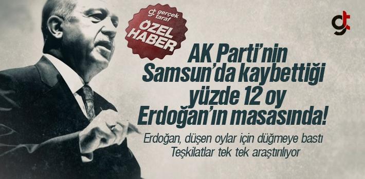 AK Parti'nin Samsun'da Kaybettiği Yüzde 12 Oy Kaybı...