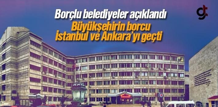 Samsun Büyükşehir Belediyesi Borcu İstanbul Ve...