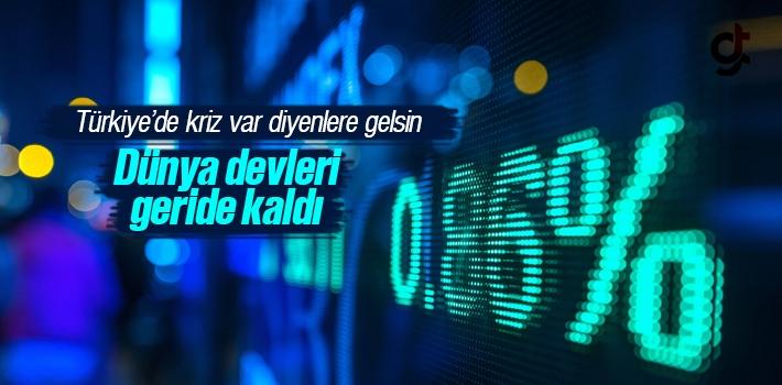 Türkiye Ekonomisi, Dünya Devlerini Geride Bıraktı